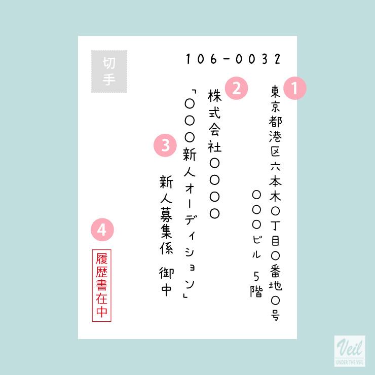 封筒の表イラスト